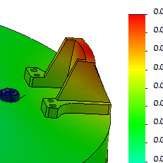 FEA Structural Analysis of Fixture