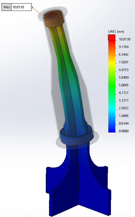 Inner pylon optimization